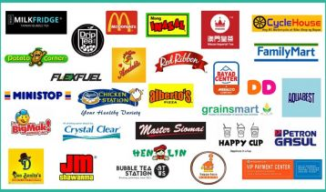 30 Top Searched Franchises in the Philippines in 2020